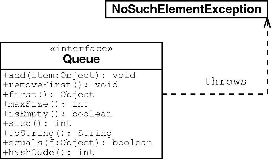 Queueumlg queue adt specifications ccuart Image collections